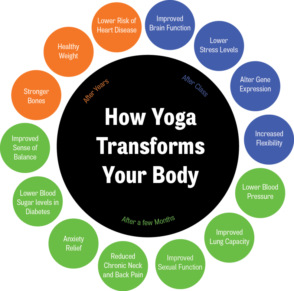 yoga-ilustration1